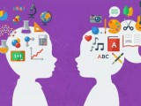 男女的大脑有什么差异吗?